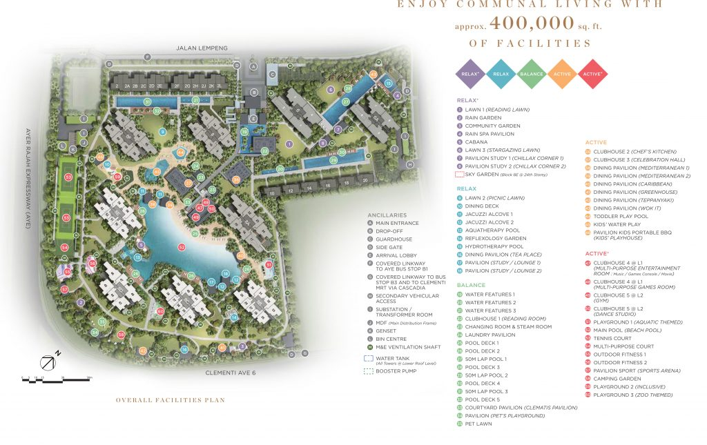 Parc Clematis site plan and condo facilities